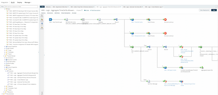 Screenshot of OpenAPI configuration